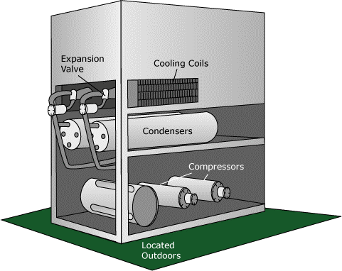 Packaged-Air-Conditioner-Selection-and-Buying-Guide-By-Atlas-Aircon